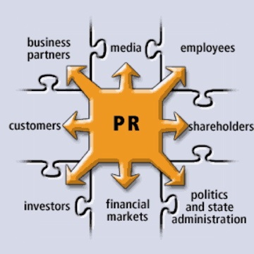 an overview of public relations - defining public relations the ability to adhere to one worldwide definition of public relations is a challenging and one might say impossible task, and has concerned many public relations specials and scholars alike.